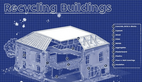 Recycling Buildings: 10 Building Materials That Can Be Reused After Demolition